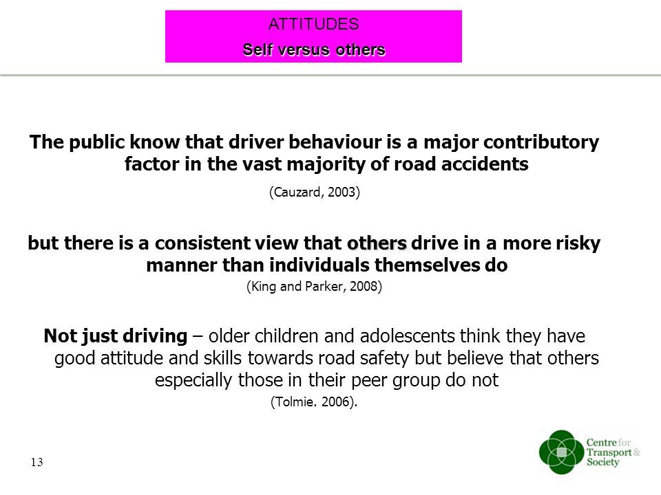 ATTITUDES Self versus others. The public know that driver behaviour is a major contributory factor in the vast majority of road accidents.