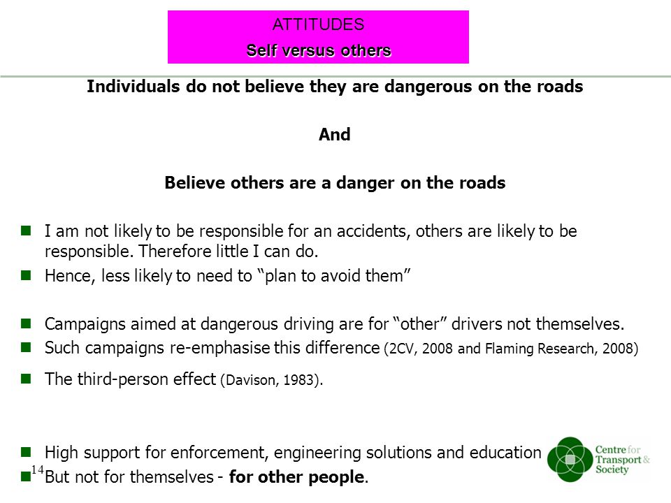 Individuals do not believe they are dangerous on the roads And