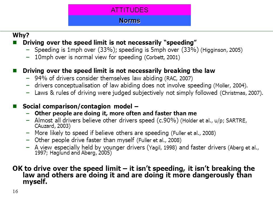 ATTITUDES Norms. Why Driving over the speed limit is not necessarily speeding