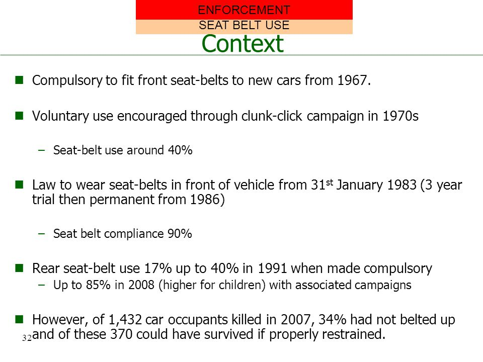 Context Compulsory to fit front seat-belts to new cars from 1967.