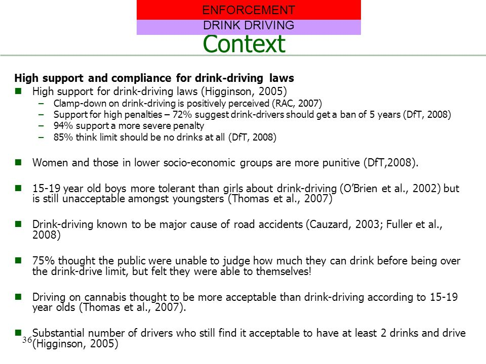Context ENFORCEMENT DRINK DRIVING