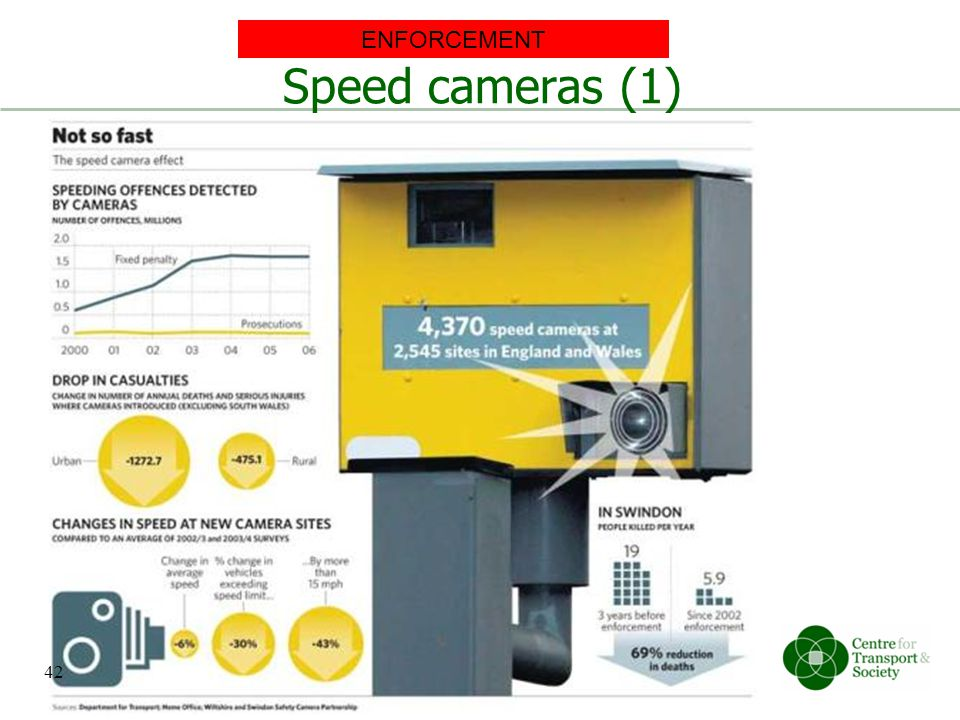 Speed cameras (1) ENFORCEMENT