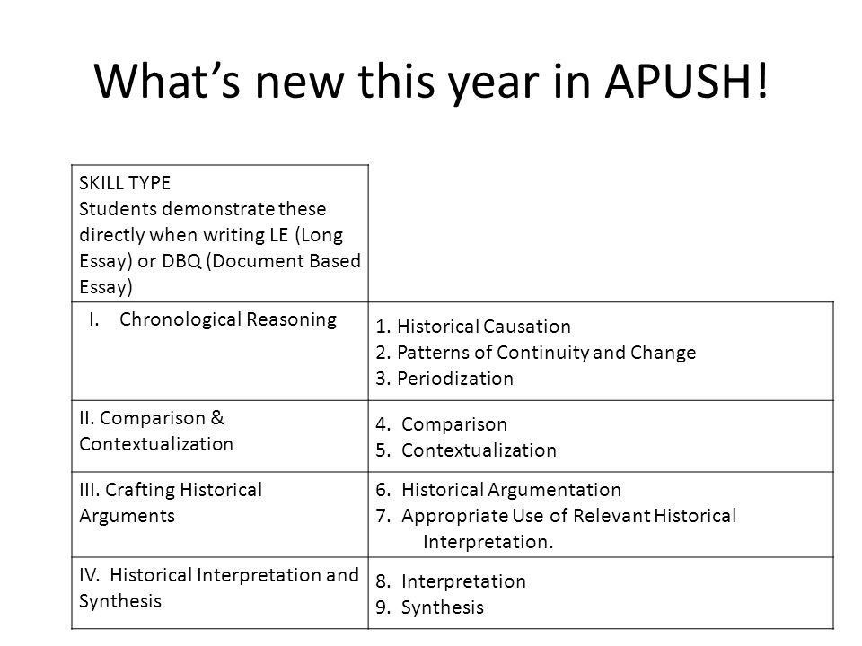 What's new this year in APUSH!