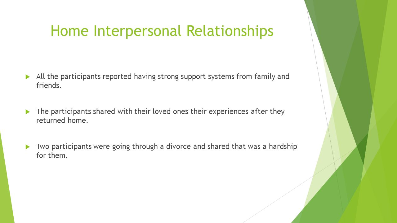 Home Interpersonal Relationships