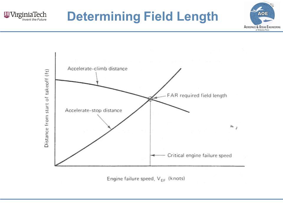 Determining Field Length