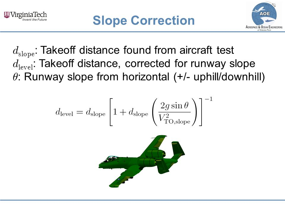 Slope Correction dslope: Takeoff distance found from aircraft test