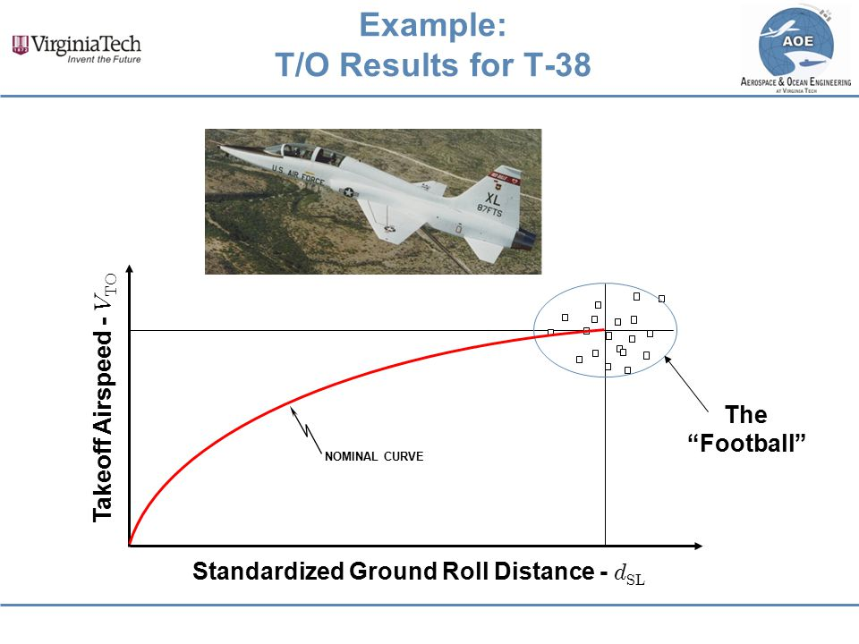 Example: T/O Results for T-38