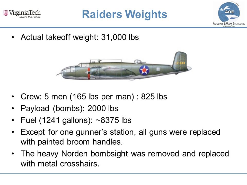 Raiders Weights Actual takeoff weight: 31,000 lbs