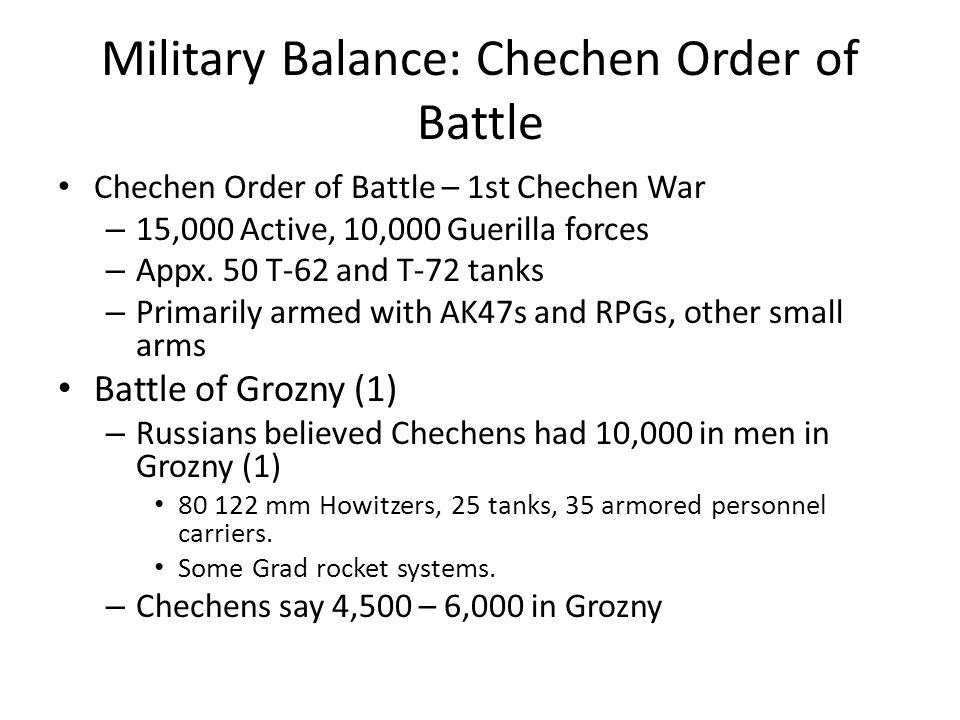 Military Balance: Chechen Order of Battle