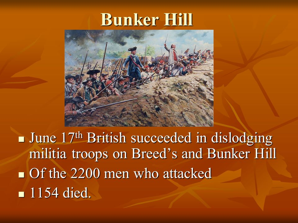 Bunker Hill June 17th British succeeded in dislodging militia troops on Breed's and Bunker Hill. Of the 2200 men who attacked.