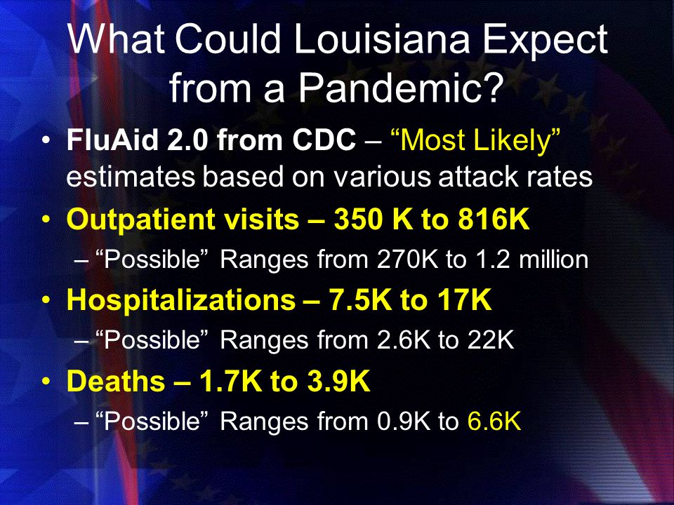 What Could Louisiana Expect from a Pandemic