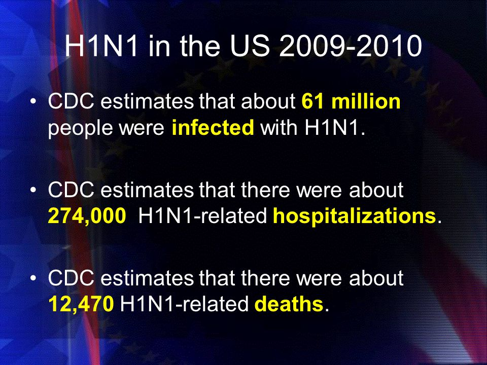 H1N1 in the US 2009-2010 CDC estimates that about 61 million people were infected with H1N1.