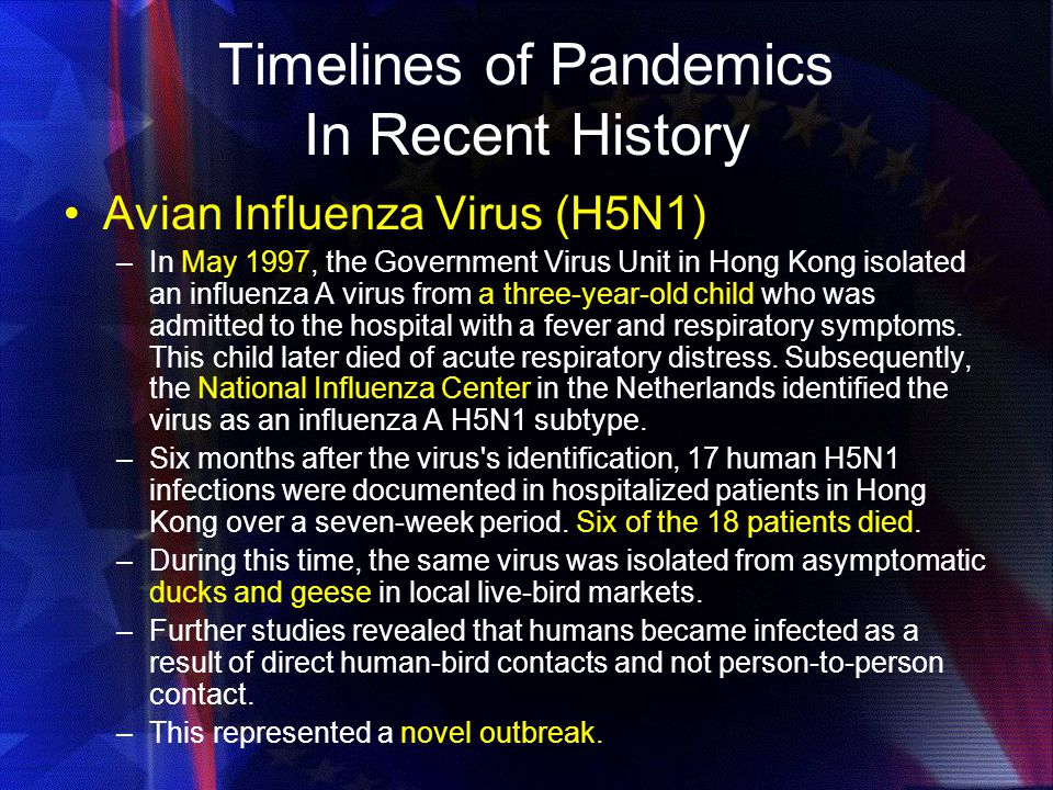 Timelines of Pandemics In Recent History