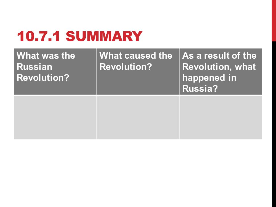 10.7.1 Summary What was the Russian Revolution