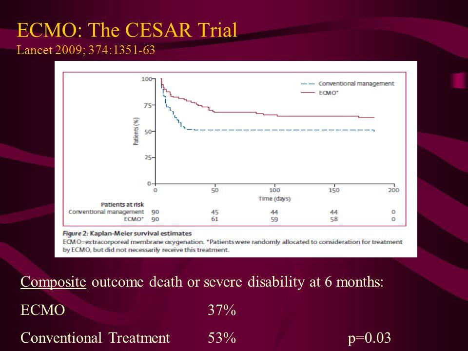 ECMO: The CESAR Trial Lancet 2009; 374:1351-63