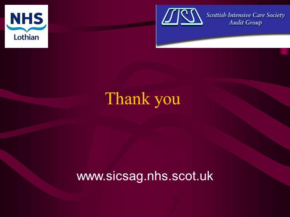 Thank you www.sicsag.nhs.scot.uk