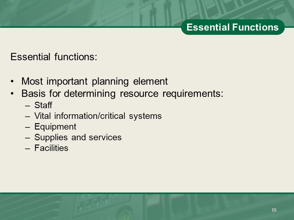 Most important planning element