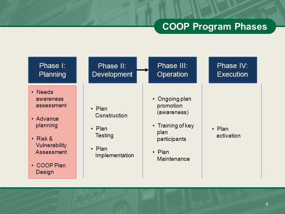 COOP Program Phases Phase I: Planning Phase II: Phase III: Operation