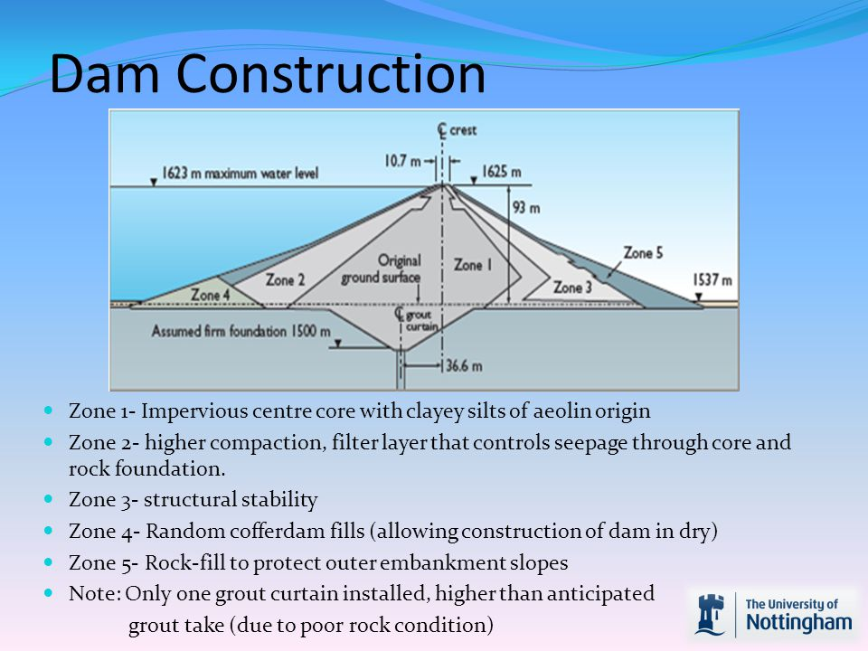 Dam Construction Zone 1- Impervious centre core with clayey silts of aeolin origin.