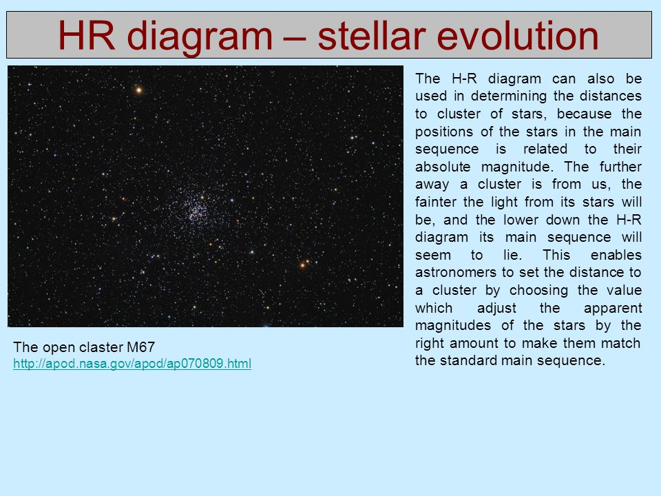 HR diagram – stellar evolution
