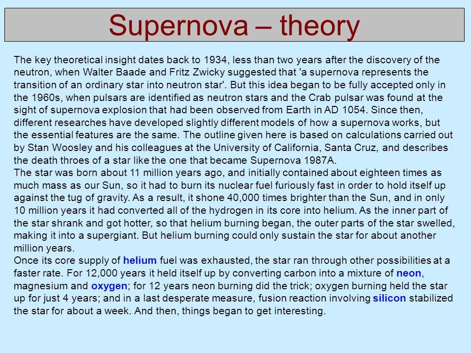 Supernova – theory