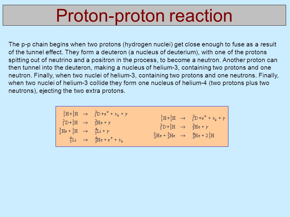 Proton-proton reaction
