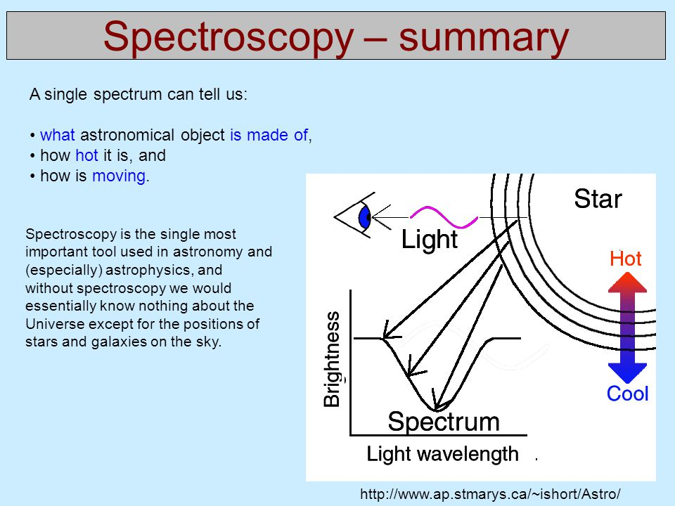 Spectroscopy – summary