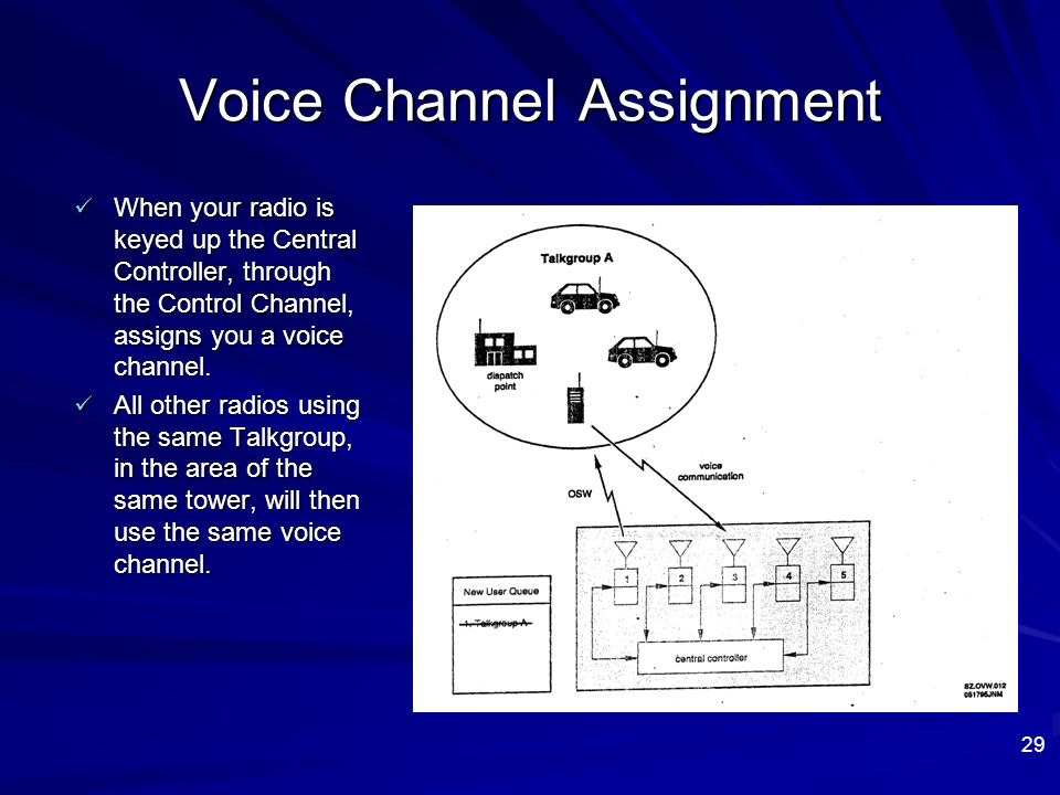 Voice Channel Assignment