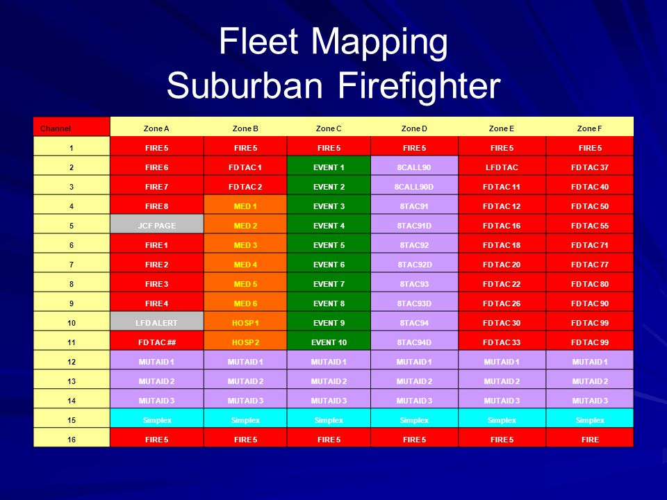Fleet Mapping Suburban Firefighter