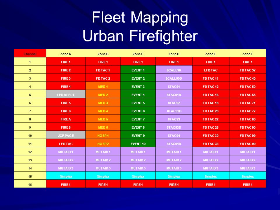 Fleet Mapping Urban Firefighter