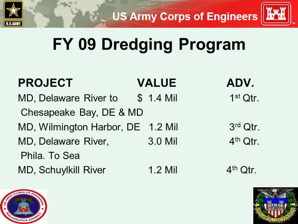 FY 09 Dredging Program PROJECT VALUE ADV.