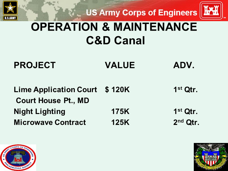 OPERATION & MAINTENANCE C&D Canal