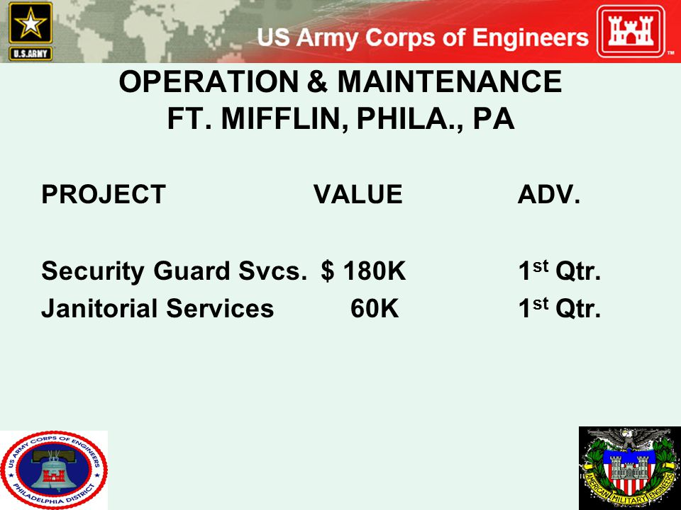 OPERATION & MAINTENANCE FT. MIFFLIN, PHILA., PA