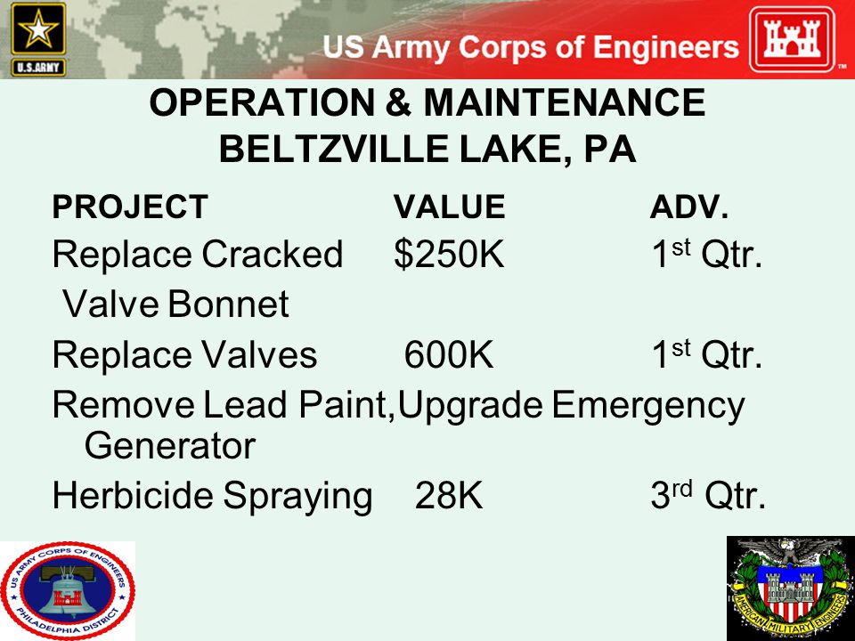 OPERATION & MAINTENANCE BELTZVILLE LAKE, PA
