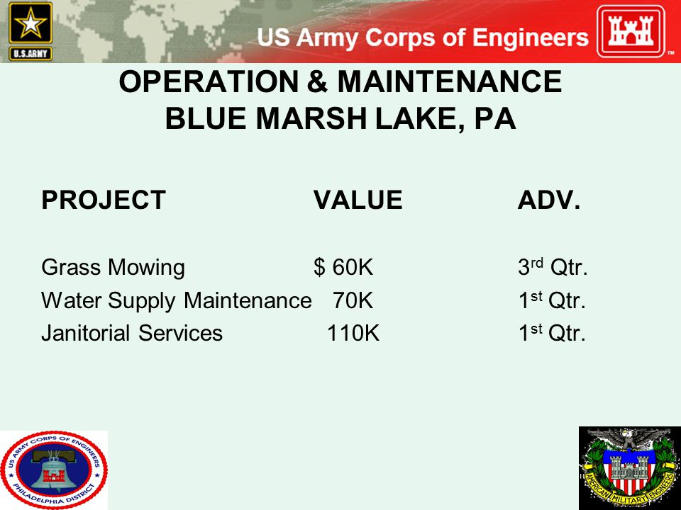 OPERATION & MAINTENANCE BLUE MARSH LAKE, PA