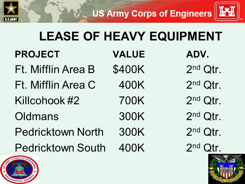 LEASE OF HEAVY EQUIPMENT