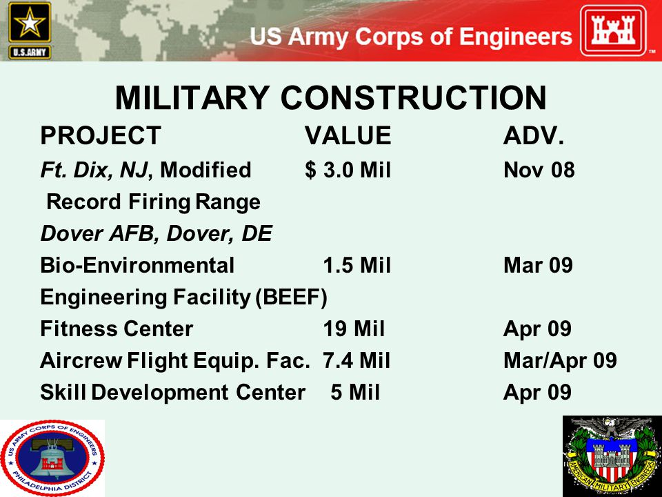 MILITARY CONSTRUCTION