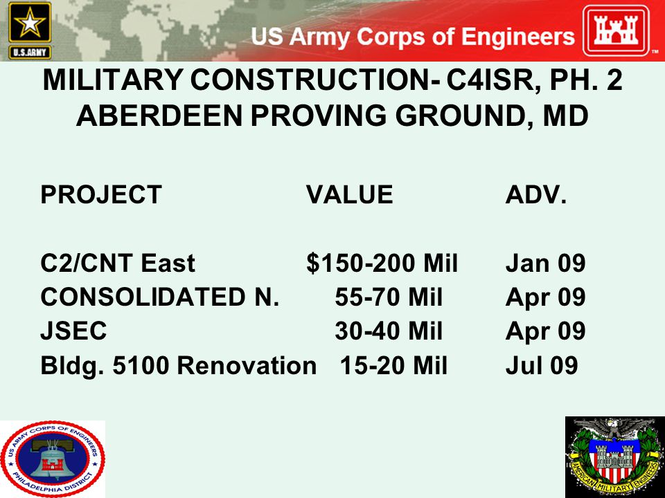 MILITARY CONSTRUCTION- C4ISR, PH. 2 ABERDEEN PROVING GROUND, MD
