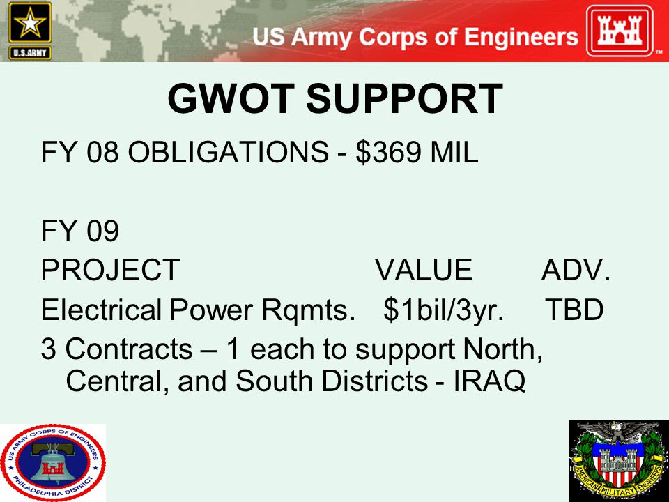 GWOT SUPPORT FY 08 OBLIGATIONS - $369 MIL FY 09 PROJECT VALUE ADV.