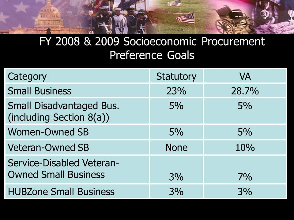 FY 2008 & 2009 Socioeconomic Procurement Preference Goals