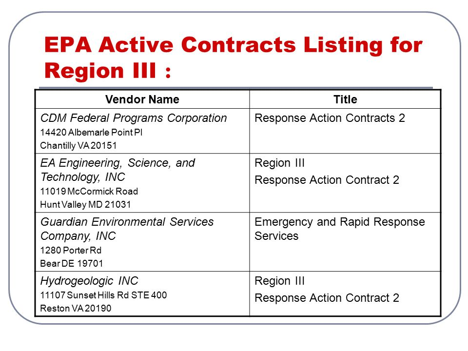 EPA Active Contracts Listing for Region III :