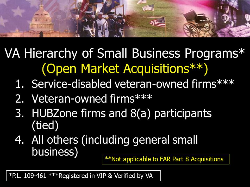 VA Hierarchy of Small Business Programs* (Open Market Acquisitions**)