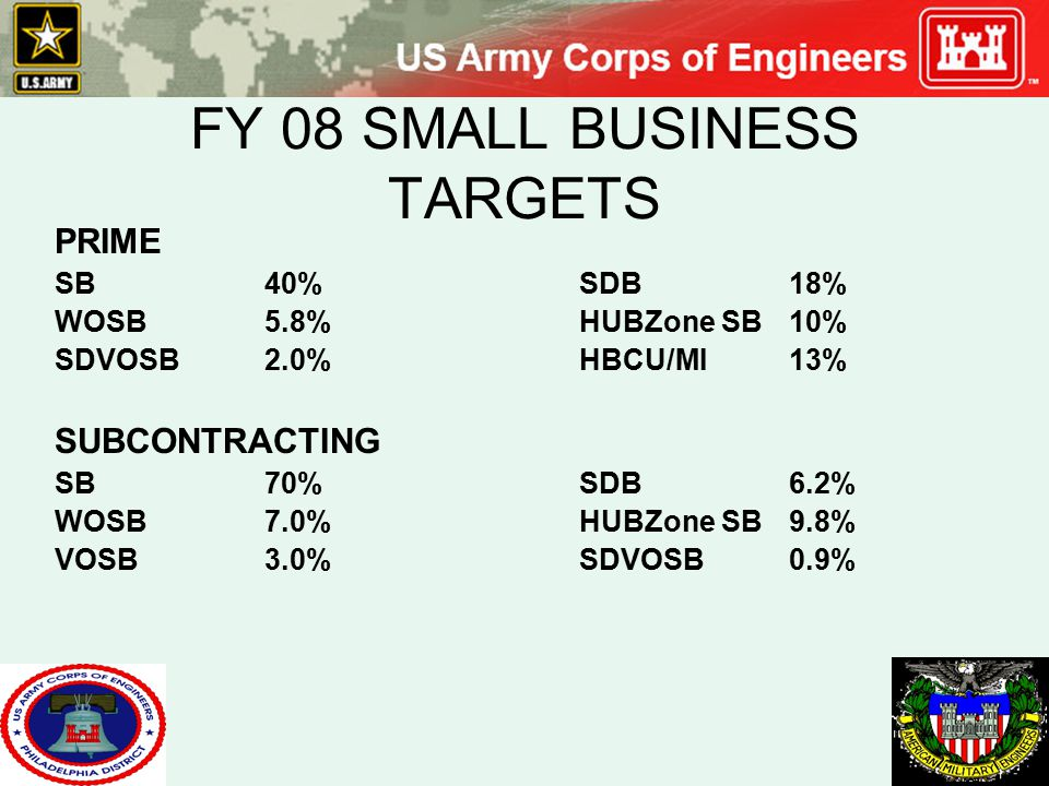 FY 08 SMALL BUSINESS TARGETS