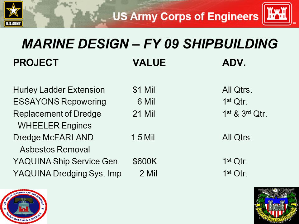 MARINE DESIGN – FY 09 SHIPBUILDING