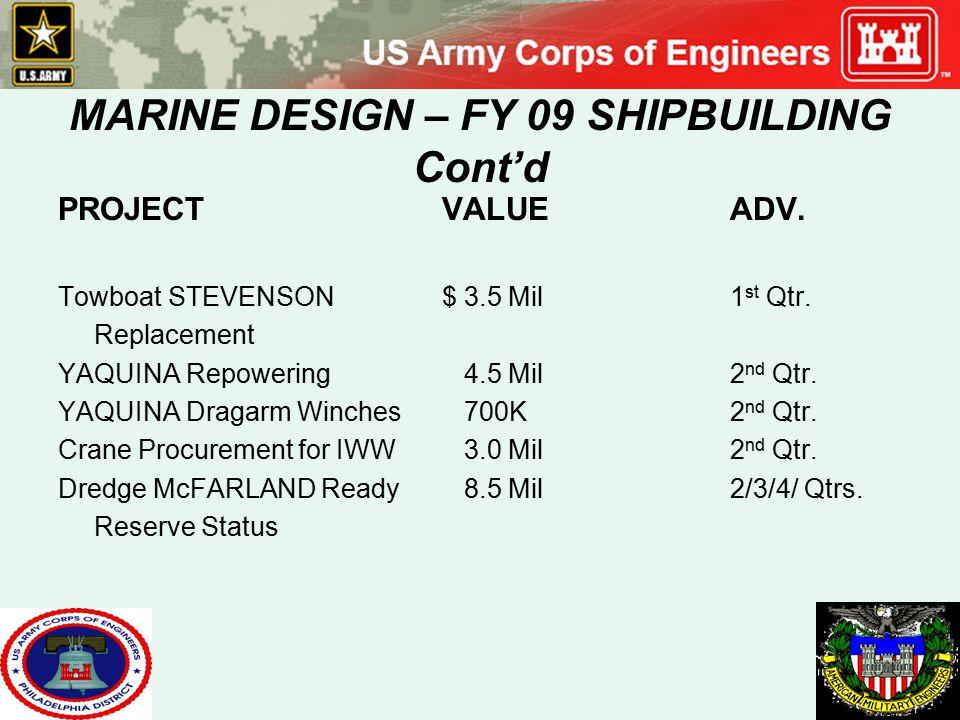 MARINE DESIGN – FY 09 SHIPBUILDING Cont'd