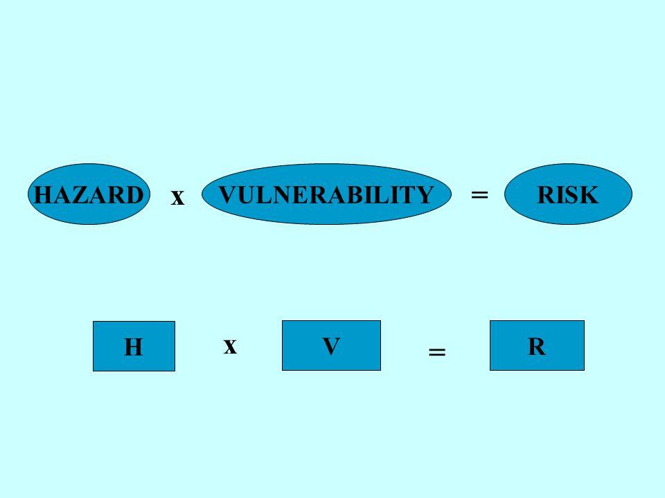 HAZARD VULNERABILITY RISK x = H x V R =