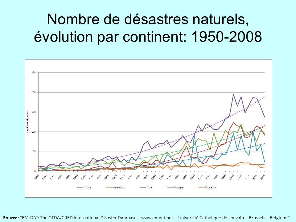 Nombre de désastres naturels, évolution par continent: 1950-2008