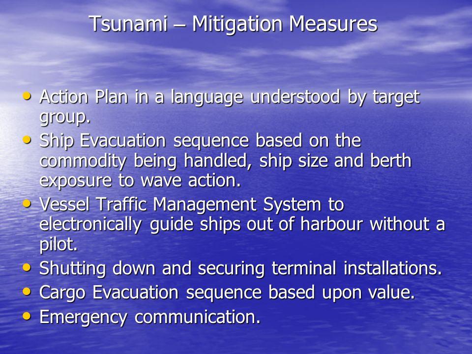 Tsunami – Mitigation Measures