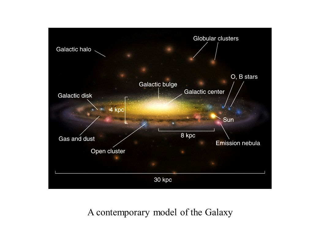 A contemporary model of the Galaxy